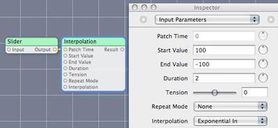 Control Interpolation